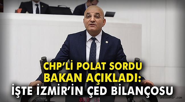 CHP'li Polat sordu, Bakan açıkladı: İşte İzmir'in ÇED bilançosu