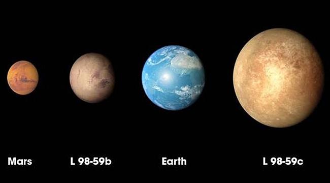 NASA'nın TESS uydusu en küçük gezegenini keşfetti