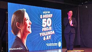 Başkan Sengel'in 6 aylık çalışmalarının özeti