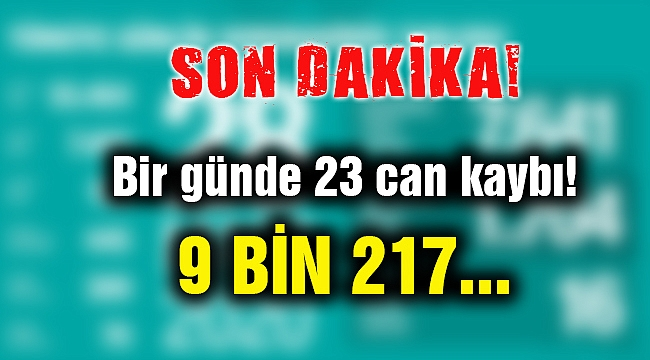 Türkiye,corona salgınında 10 bin sınırına geldi