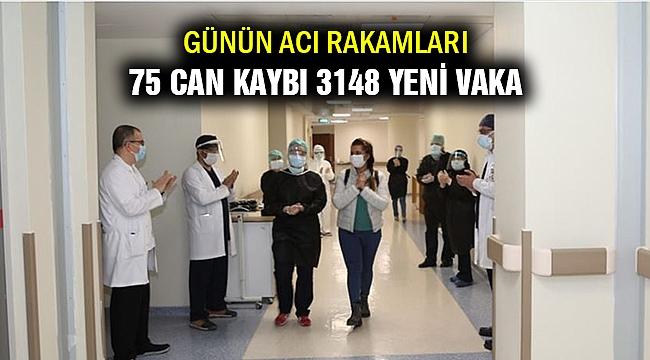 İyileşen hasta 1326, hayatını kaybeden 649