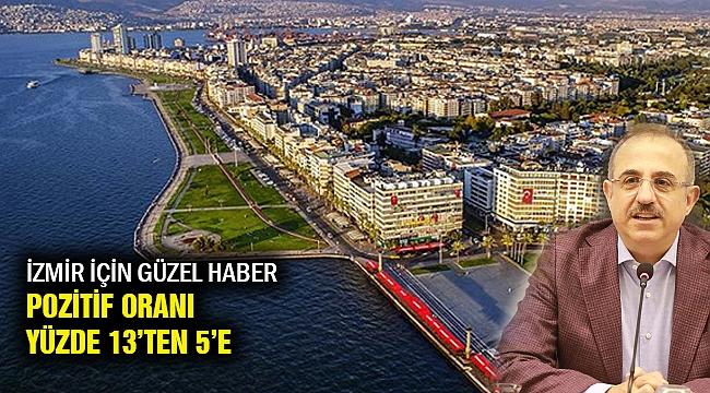 Sürekli: İzmir'de pozitif oranı yüzde 13'ten 5'e düştü