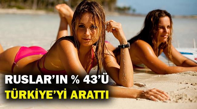 Rus turistler Türkiye'de tatil planlıyor... Yüzde 43'le açık ara...
