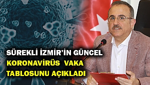 Sürekli İzmir'in güncel vaka tablosunu açıkladı