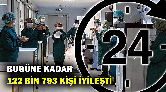Türkiye'de Kovid-19'dan iyileşen hasta sayısı 122 bin 793'e ulaştı