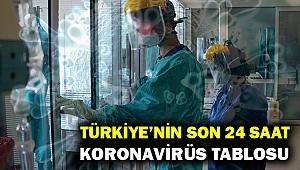 Türkiye'de Kovid-19'dan iyileşenlerin sayısı 108 bin 137'ye ulaştı