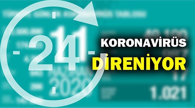 Bakan Koca: Kovid-19 vakalarının yüzde 85'i iyileşti