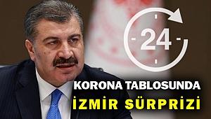 Bakan konuştu İzmir rahat bir nefes aldı...