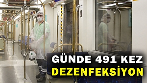 Metro ve tramvay vagonlarına günde 491 kez dezenfeksiyon