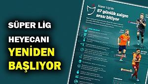 Süper Lig'de 87 günlük salgın arası bitiyor... İşte ilk hafta maç programı...