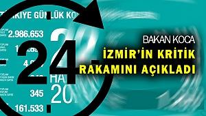 Türkiye'de Kovid-19'dan iyileşen hasta sayısı 161 bin 533 oldu