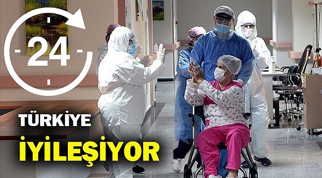 Türkiye'de toplam 146 bin 839 kişi iyileşti... Son 24 saatte ise 17 kişi yaşamını yitirdi...