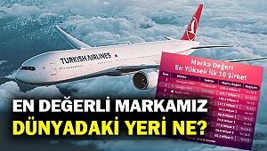 Türkiye'nin en değerlisi THY... Dünya markaları ile kıyaslasak...