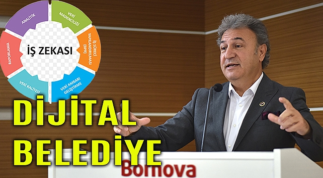 """Bornova Belediyesi """"İş Zekası"""" ile hızlanacak"""
