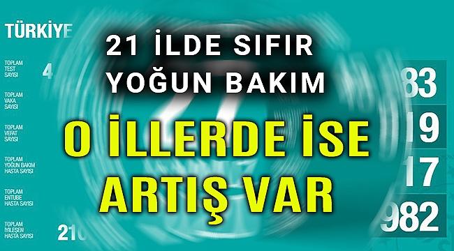 Türkiye'de Kovid-19'dan 210 bin 469 kişi iyileşti