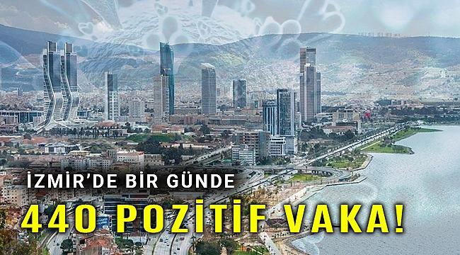 İzmir'de bir günde 440 pozitif vaka iddiası!