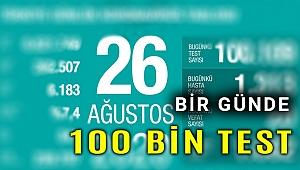 Türkiye'de son 24 saatte 1313 kişiye Kovid-19 tanısı konuldu