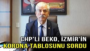 Beko, İzmir'in korona tablosunu ne durumda?