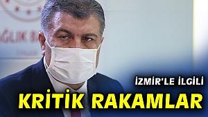 İzmir ve Manisa'da şok vaka artışları!