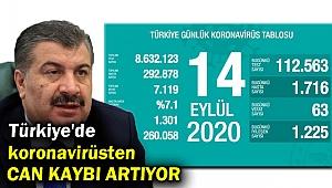 Türkiye'de koronavirüsten can kaybı artıyor