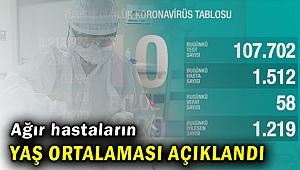 Türkiye'de son 24 saatte 1512 kişiye Kovid-19 tanısı konuldu