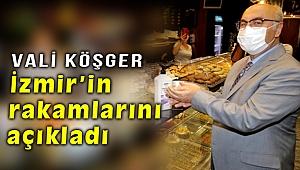 Vali Köşger, İzmir'in rakamlarını tek tek açıkladı