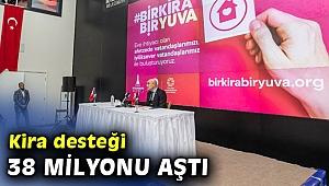 İzmir'de kira desteği 38 milyonu aştı