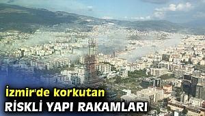 İzmir'de korkutan riskli yapı rakamları