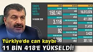 Türkiye'de can kaybı 11 bin 418'e yükseldi!