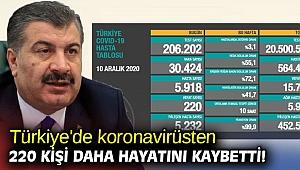 Son 24 saatte 220 kişi daha Kovid'den öldü