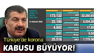 Türkiye'de korona kabusu büyüyor!