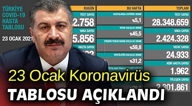 Türkiye'de koronavirüsten 144 kişi daha hayatını kaybetti!