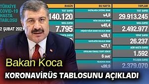 Türkiye'de koronavirüsten 120 kişi daha hayatını kaybetti!