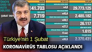 Türkiye'nin 1 Şubat koronavirüs tablosu açıklandı