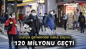 Dünya genelinde Kovid-19 vaka sayısı 120 milyonu geçti