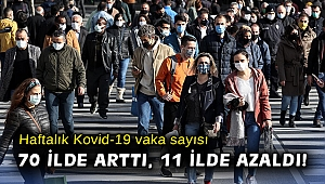 Haftalık Kovid-19 vaka sayısı 70 ilde arttı, 11 ilde azaldı!