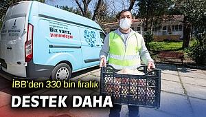 İzmir Büyükşehir Belediyesi'nden yeni dayanışma hamlesi!
