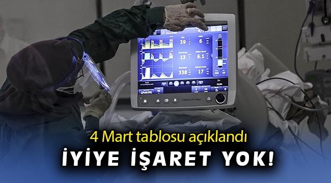 Türkiye'de son 24 saatte 11 bin 322 kişinin Kovid-19 testi pozitif çıktı