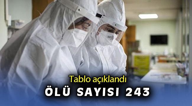12 Nisan koronavirüs taplosu açıklandı