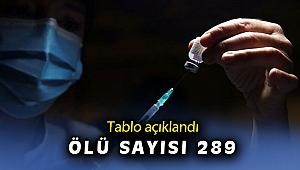 16 Nisan koronavirüs tablosu açıklandı