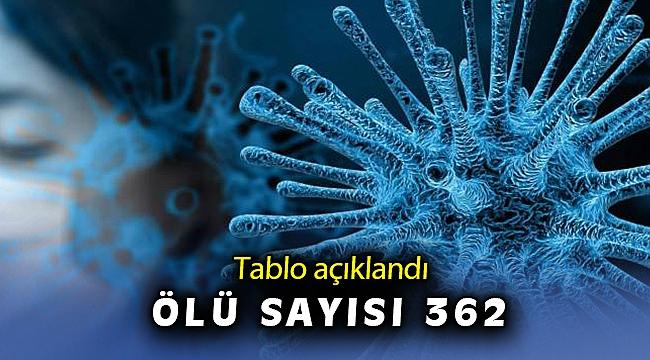 21 Nisan koronavirüs tablosu açıklandı