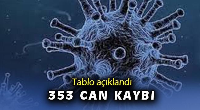26 Nisan koronavirüs tablosu açıklandı