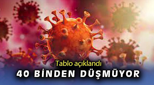 28 Nisan koronavirüs  tablosu açıklandı