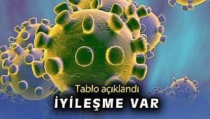 29 Nisan koronavirüs tablosu açıklandı