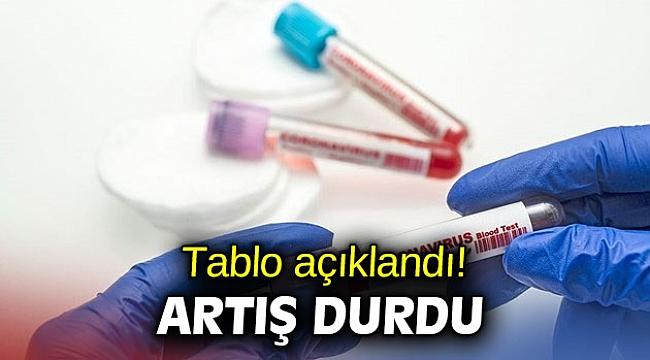 9 Nisan koronavirüs tablosu açıklandı!