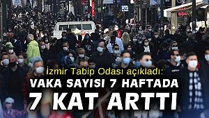 İzmir Tabip Odası açıkladı: Vaka sayısı 7 haftada 7 kat arttı