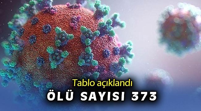 1 Mayıs koronavirüs tablosu açıklandı