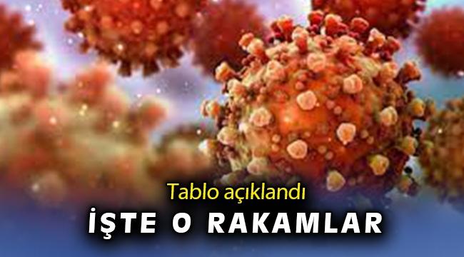 11 Mayıs koronavirüs tablosu açıklandı