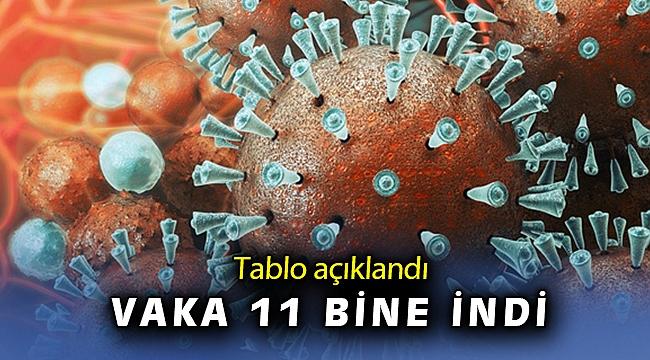 13 Mayıs koronavirüs tablosu açıklandı