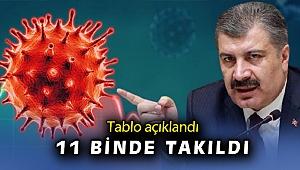 15 Mayıs koronavirüs tablosu açıklandı